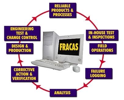 RAM CRAFT Ltd. - FRACAS